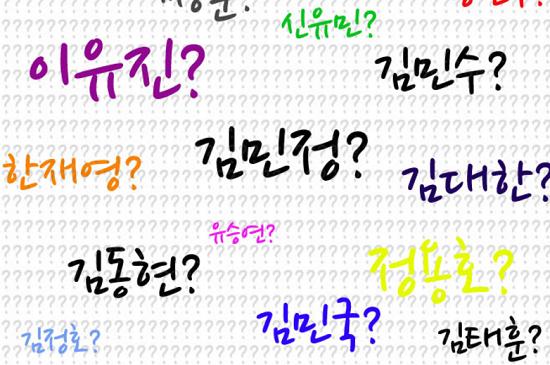 Dịch tên tiếng Việt của bạn sang tiếng Hàn Quốc là gì