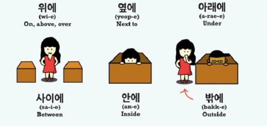 Các trạng từ thông dụng trong tiếng Hàn không thể không biết